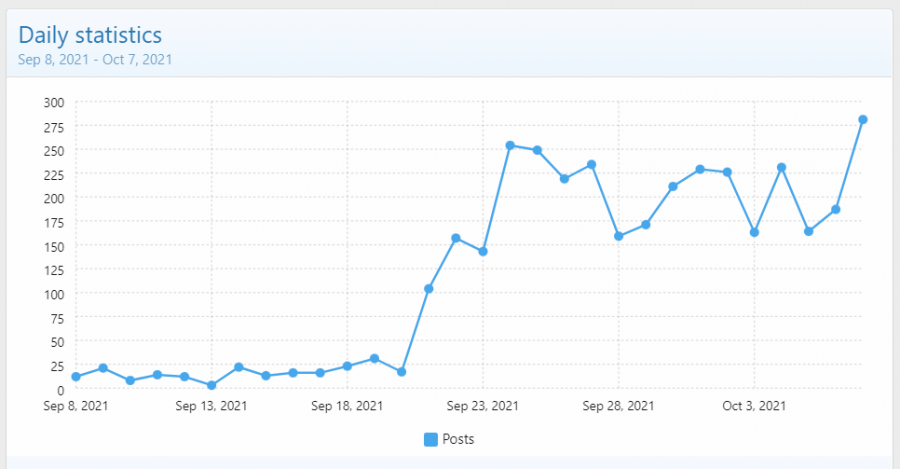 Statistics-Creative-Spark-Admin-control-panel.png